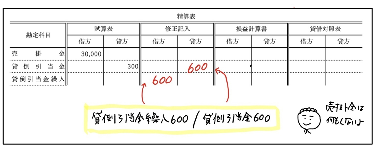f:id:easy_boki:20200506004759j:plain