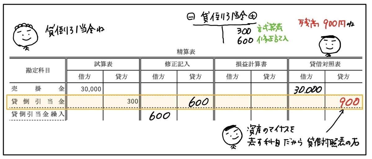 f:id:easy_boki:20200506004927j:plain