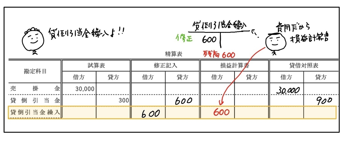 f:id:easy_boki:20200506005017j:plain