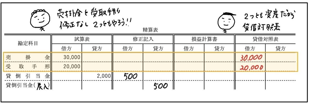 f:id:easy_boki:20200506164501j:plain