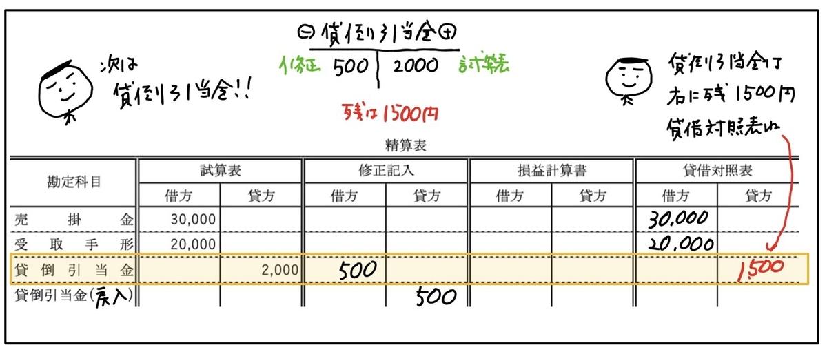 f:id:easy_boki:20200506164545j:plain