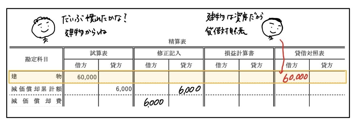 f:id:easy_boki:20200508002239j:plain