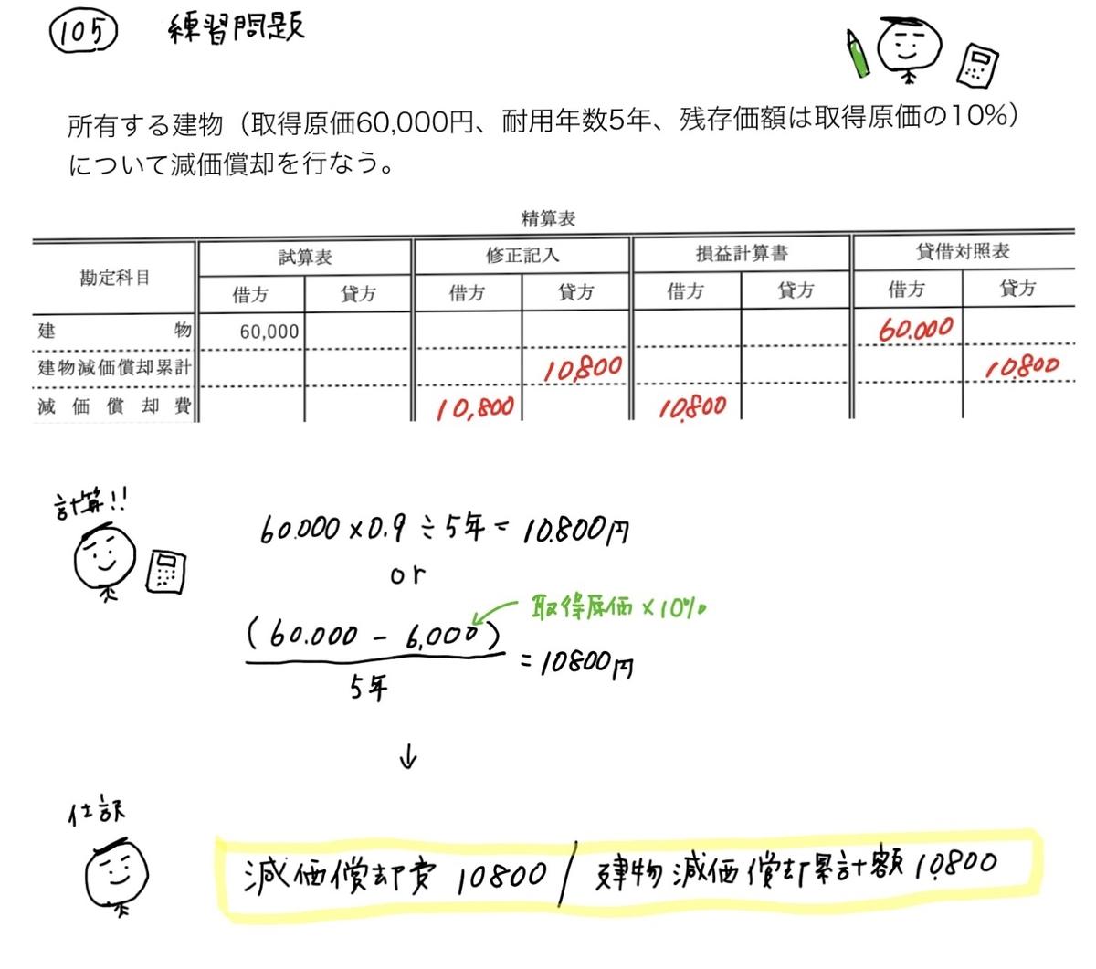 f:id:easy_boki:20200508004236j:plain