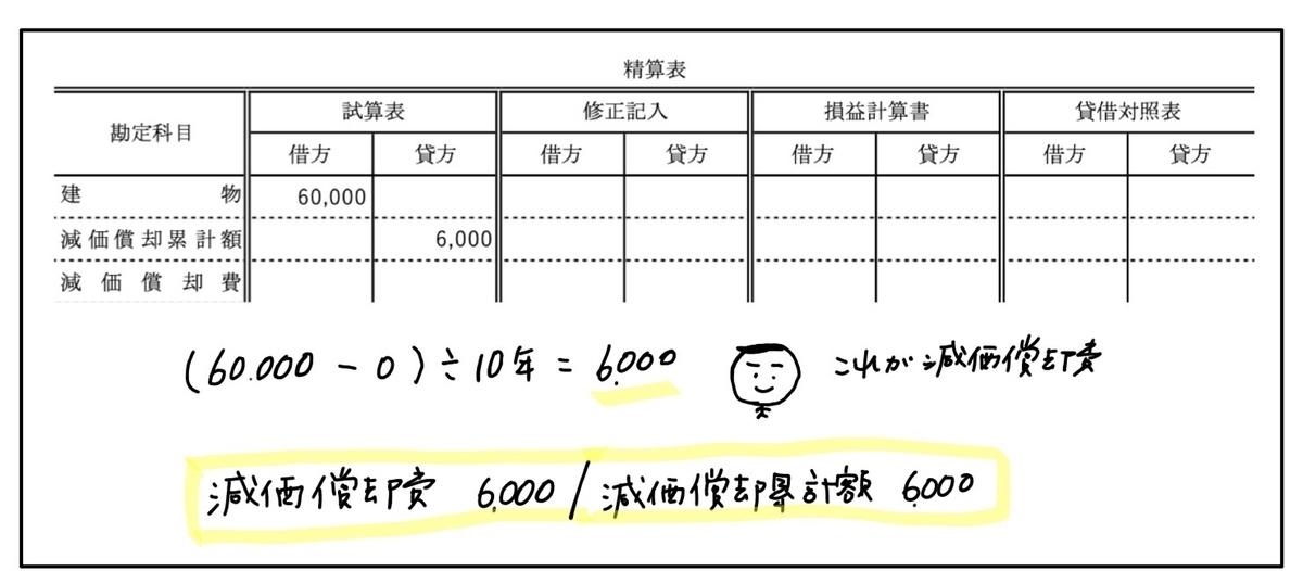 f:id:easy_boki:20200508223753j:plain