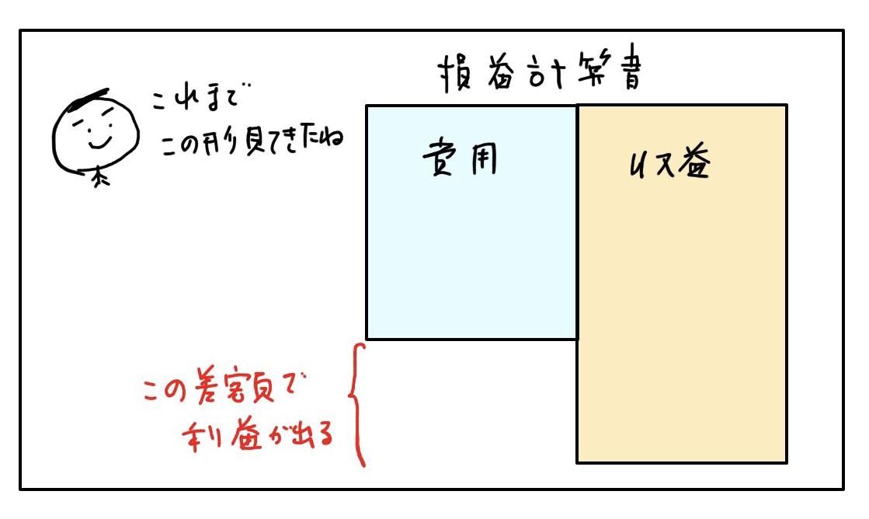 f:id:easy_boki:20200522232412j:plain