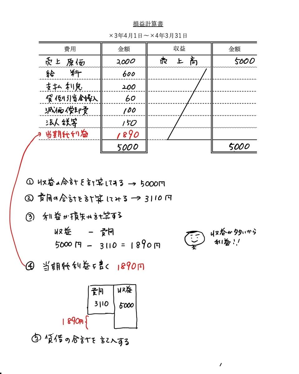 f:id:easy_boki:20200523003039j:plain