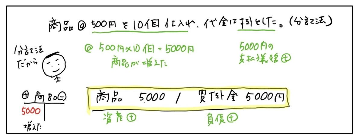 f:id:easy_boki:20200524154708j:plain