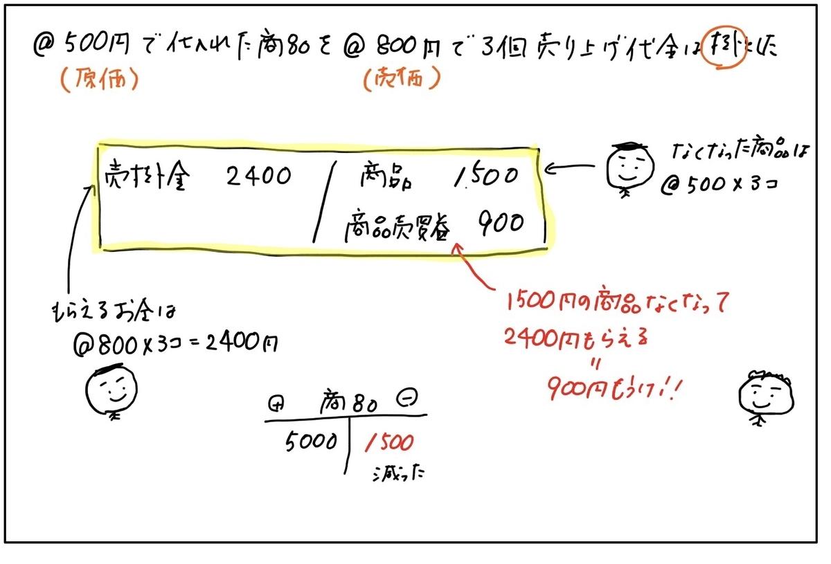 f:id:easy_boki:20200524154754j:plain