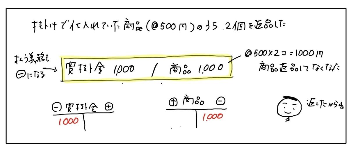 f:id:easy_boki:20200524154848j:plain