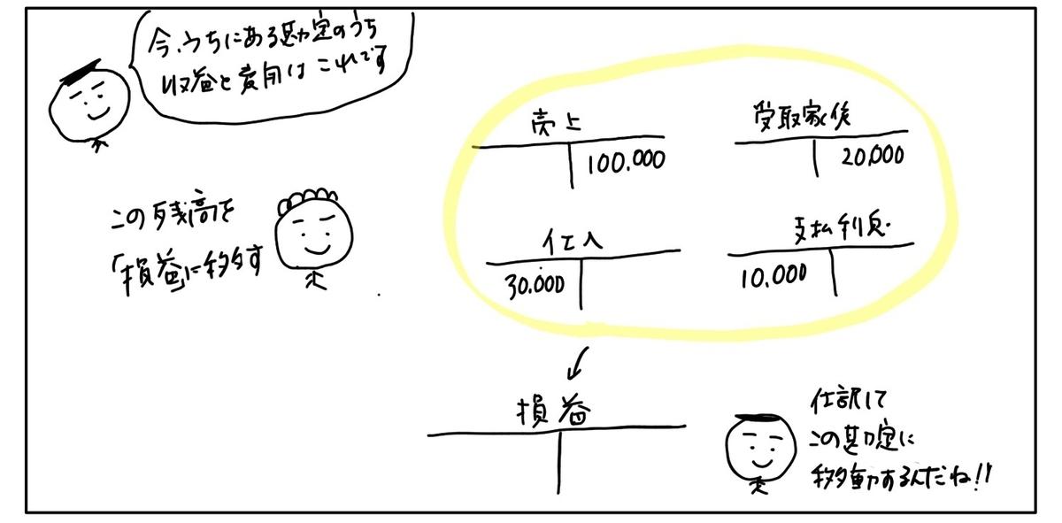 f:id:easy_boki:20200527005733j:plain