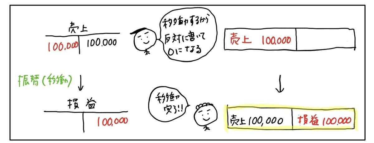 f:id:easy_boki:20200527005825j:plain
