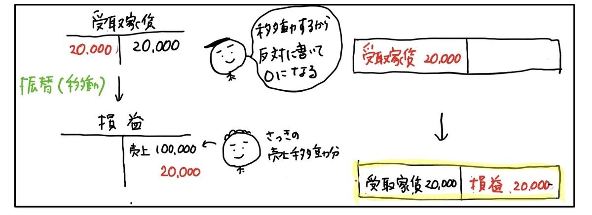 f:id:easy_boki:20200527005914j:plain