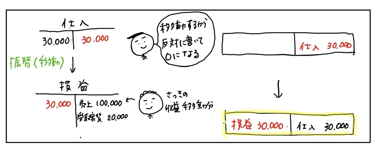 f:id:easy_boki:20200527005953j:plain