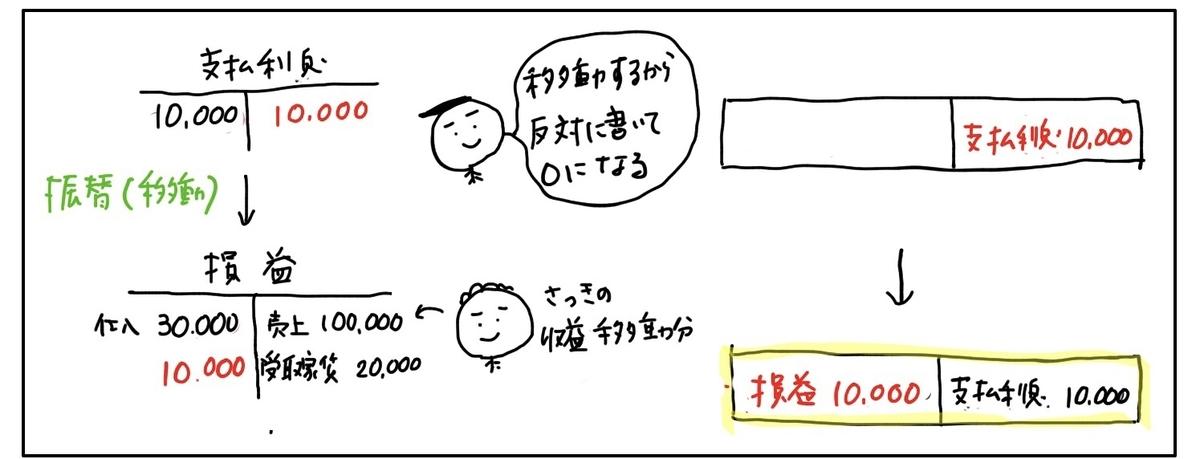 f:id:easy_boki:20200527011528j:plain
