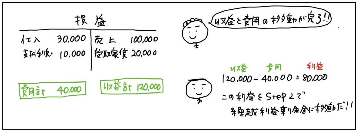 f:id:easy_boki:20200527011617j:plain