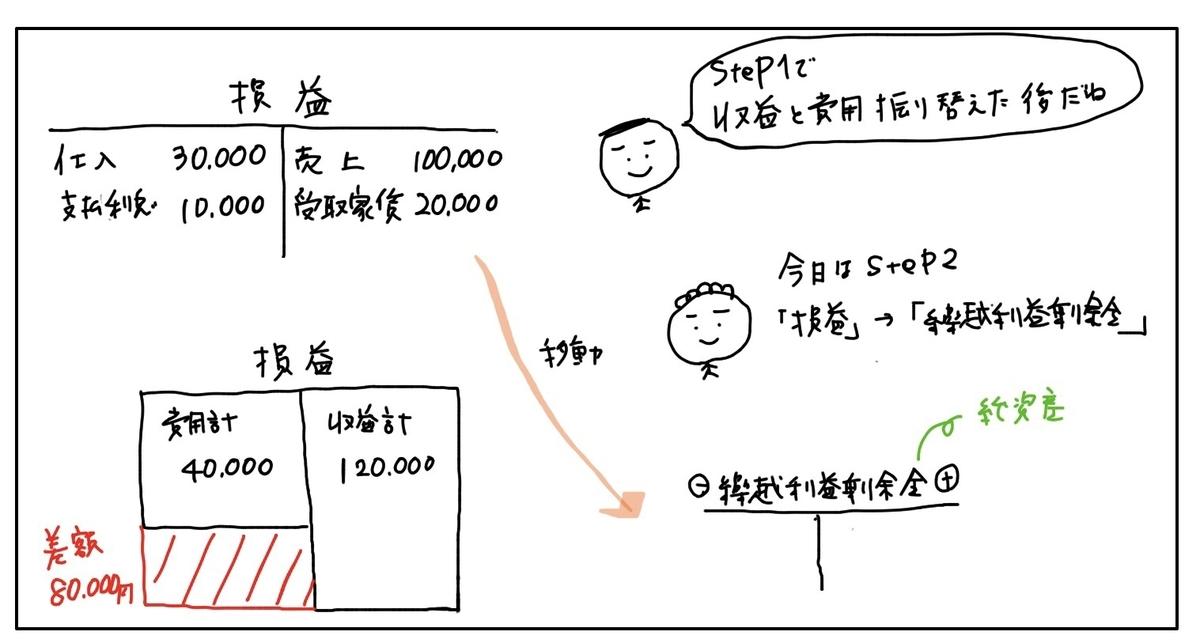 f:id:easy_boki:20200527234812j:plain