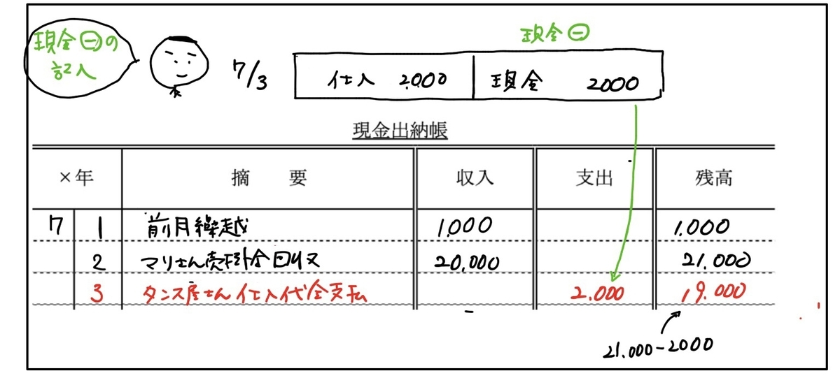 f:id:easy_boki:20200603000024j:plain