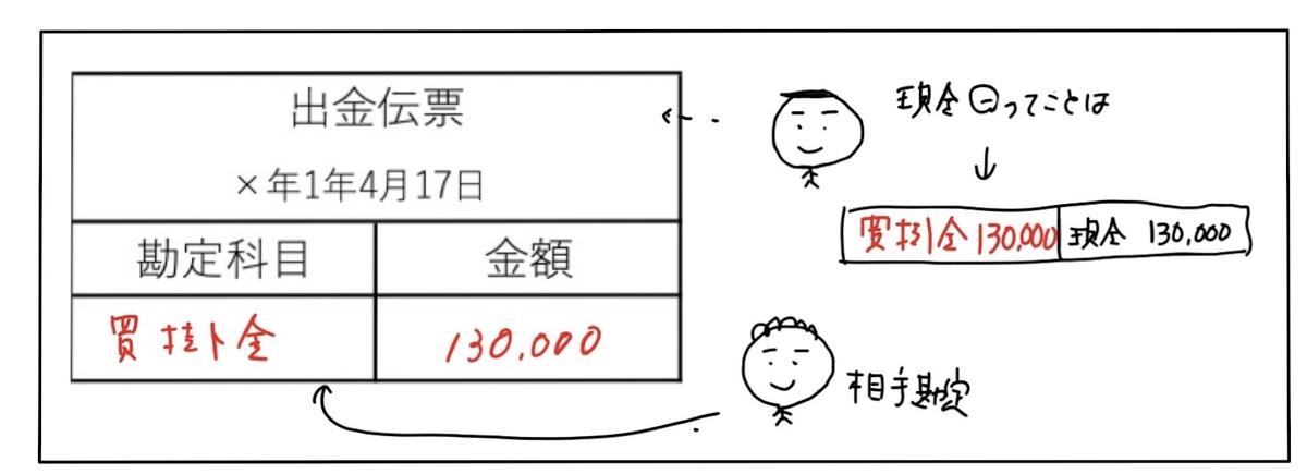 f:id:easy_boki:20200620215625j:plain