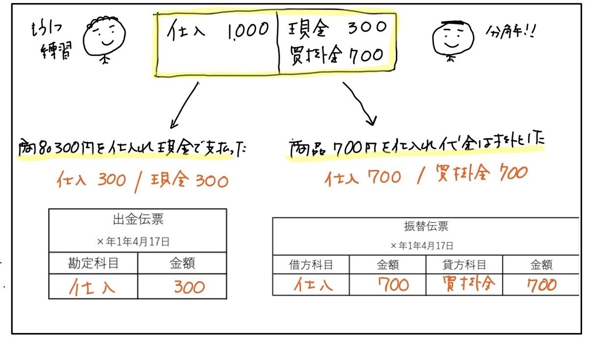 f:id:easy_boki:20200621112233j:plain