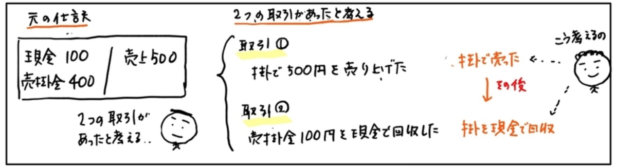 f:id:easy_boki:20200623070800p:plain