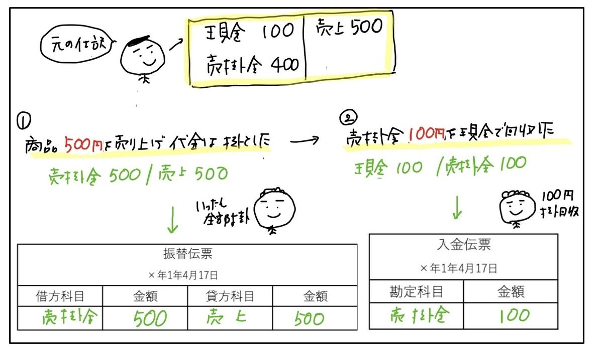 f:id:easy_boki:20200623075704j:plain
