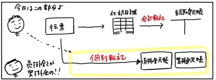 f:id:easy_boki:20200626000642p:plain