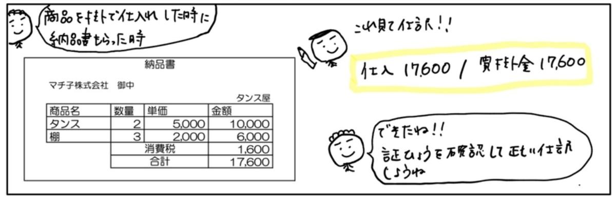 f:id:easy_boki:20200628015848p:plain