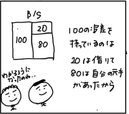 f:id:easy_boki:20200701091013p:plain