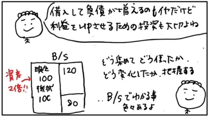 f:id:easy_boki:20200701092129p:plain
