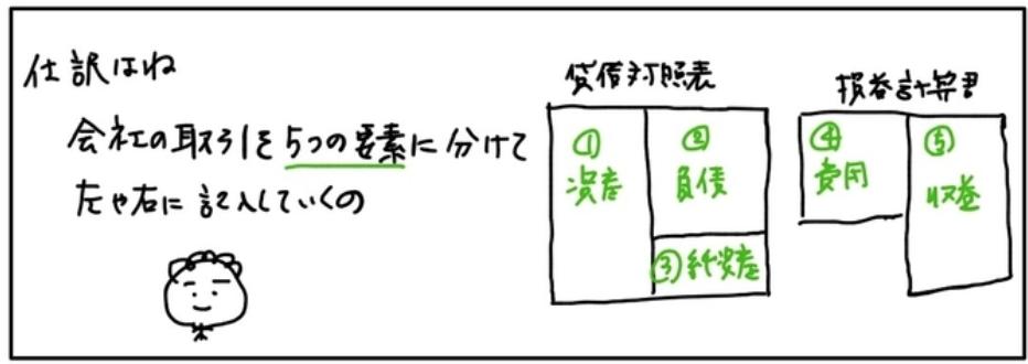 f:id:easy_boki:20200702211248p:plain