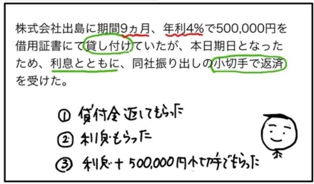 f:id:easy_boki:20200709234605p:plain