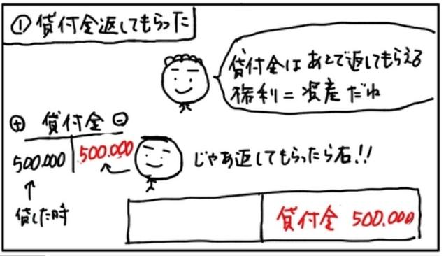 f:id:easy_boki:20200709235127p:plain