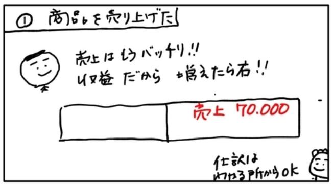 f:id:easy_boki:20200711214415p:plain