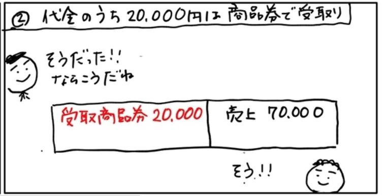 f:id:easy_boki:20200711214615p:plain
