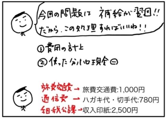 f:id:easy_boki:20200712110506p:plain