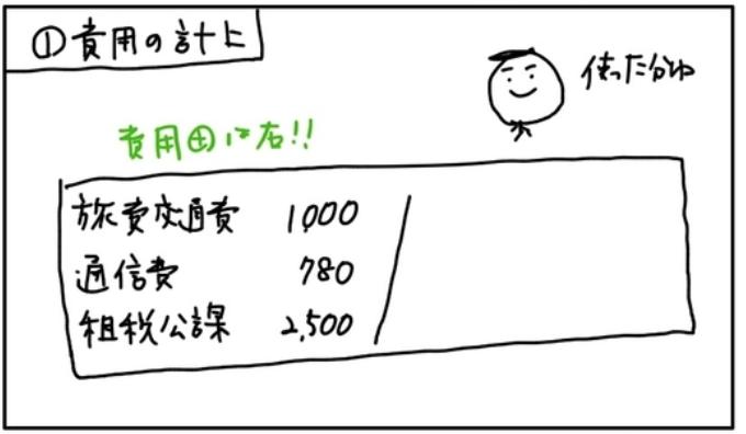 f:id:easy_boki:20200712113517p:plain