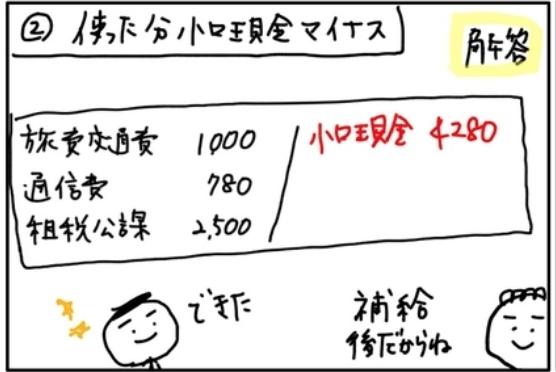 f:id:easy_boki:20200712114107p:plain