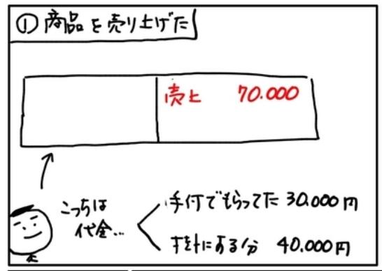 f:id:easy_boki:20200718150730p:plain