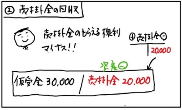 f:id:easy_boki:20200718224620p:plain