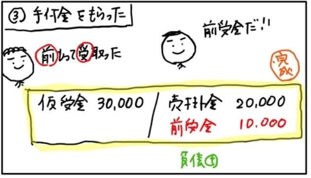 f:id:easy_boki:20200721072220p:plain