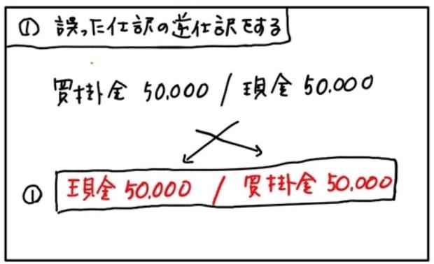 f:id:easy_boki:20200723125631p:plain