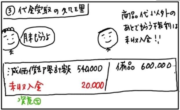 f:id:easy_boki:20200724135512p:plain