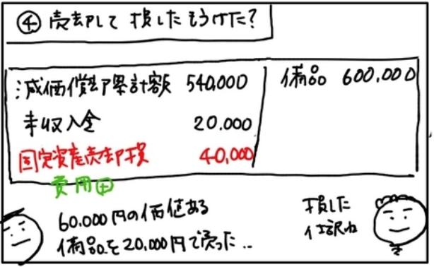 f:id:easy_boki:20200724135820p:plain