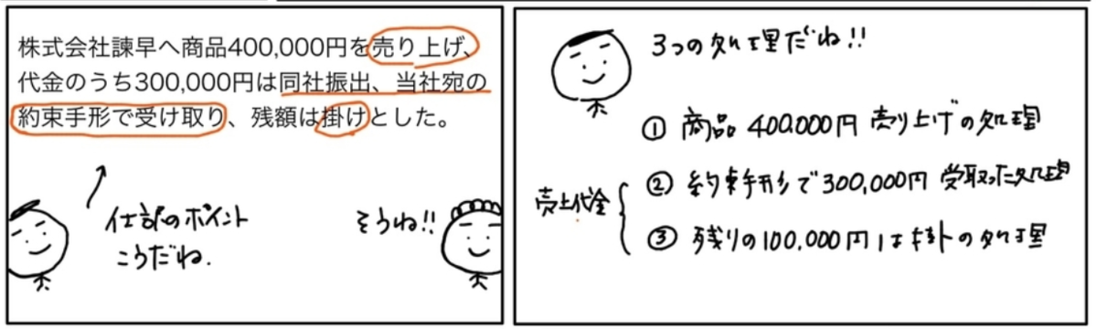 f:id:easy_boki:20200727074720p:plain