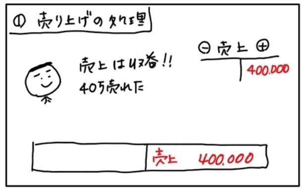 f:id:easy_boki:20200727075252p:plain