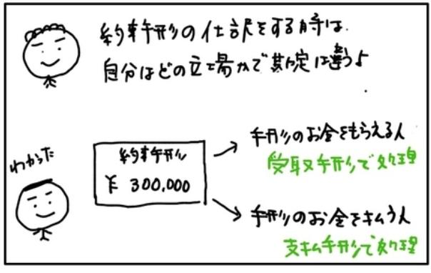 f:id:easy_boki:20200727075909p:plain
