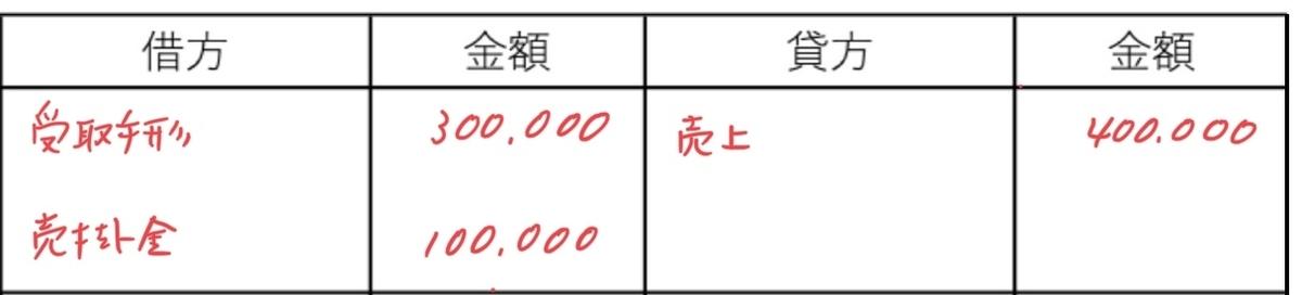 f:id:easy_boki:20200727080459j:plain