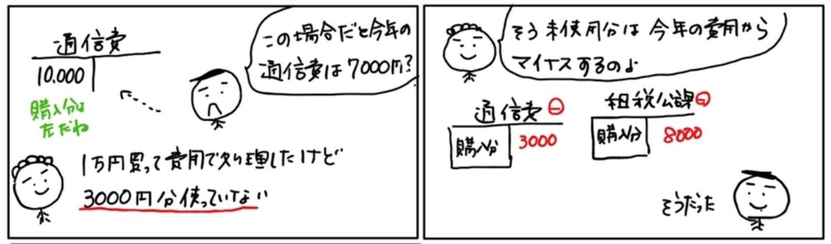 f:id:easy_boki:20200729064624p:plain