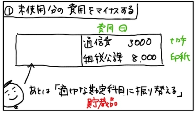 f:id:easy_boki:20200729065250p:plain