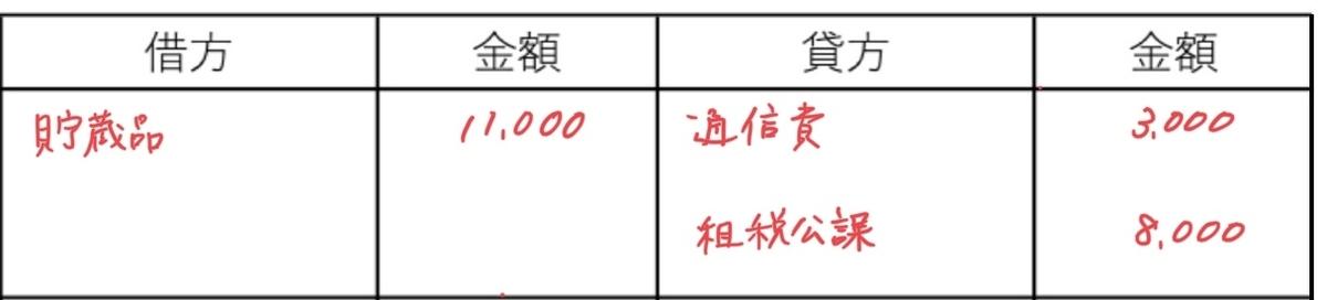 f:id:easy_boki:20200729070811j:plain